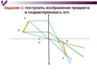 Задание 1: построить изображение предмета и охарактеризовать его А В А` B`