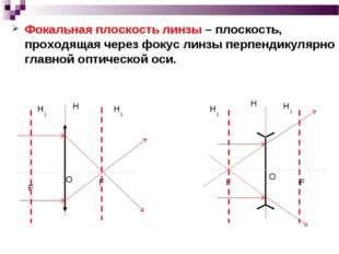 Фокальная плоскость линзы – плоскость, проходящая через фокус линзы перпендик