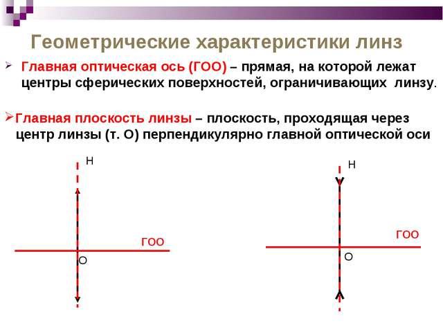 Геометрические характеристики линз Главная оптическая ось (ГОО) – прямая, на...