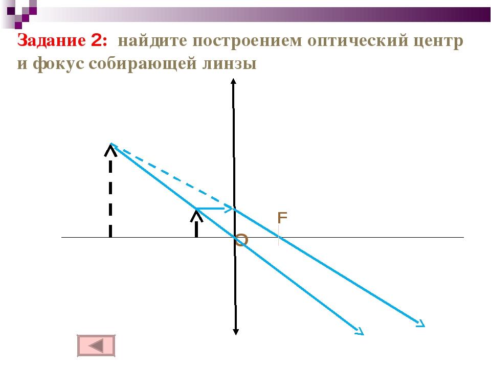 F О Задание 2: найдите построением оптический центр и фокус собирающей линзы