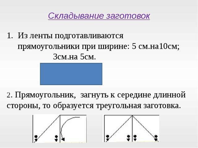 Складывание заготовок Из ленты подготавливаются прямоугольники при ширине: 5...