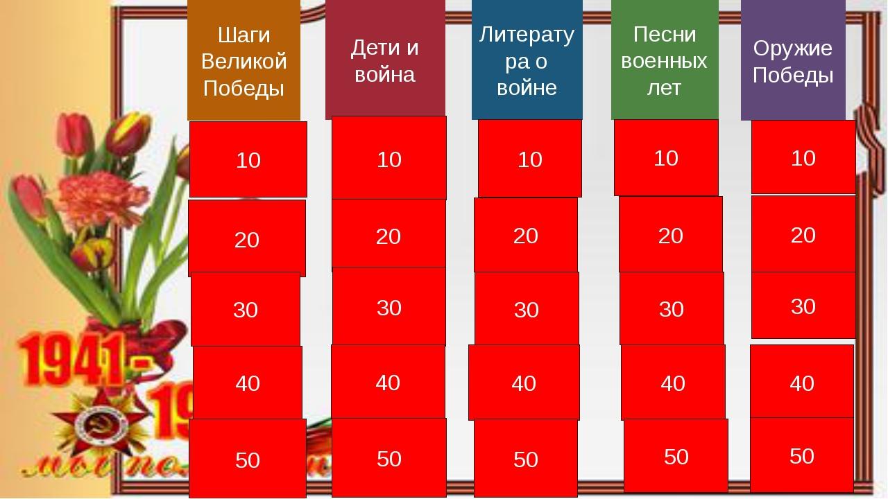 Сколько времени героически сражались защитники Брестской крепости? 20 Катего...