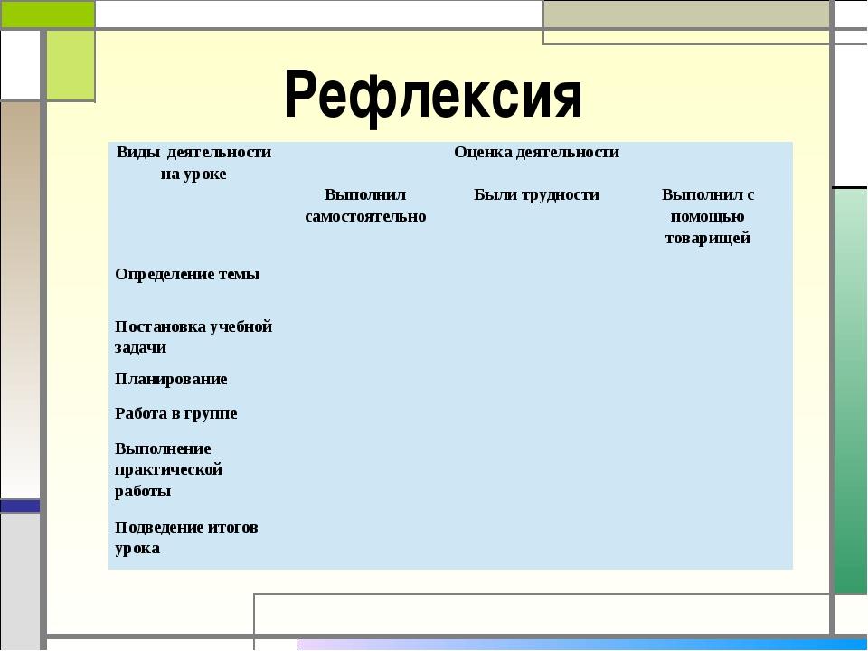 Рефлексия Виды деятельности на уроке Оценка деятельности Выполнил самостоятел...