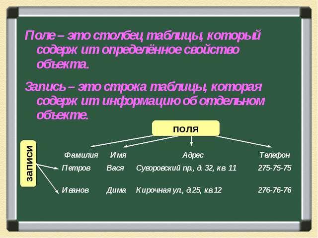 Поле – это столбец таблицы, который содержит определённое свойство объекта. З...