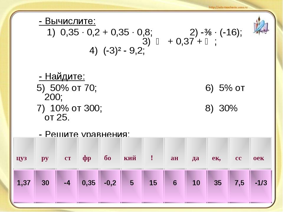 - Вычислите: 1) 0,35 ∙ 0,2 + 0,35 ∙ 0,8; 2) -⅜ ∙ (-16); 3) ⅓ + 0,37 + ⅔; 4)...