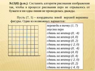 * №13(б) (р.т.). Составить алгоритм рисования изображения так, чтобы в процес