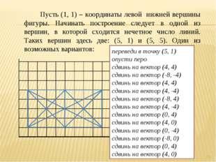 * Пусть (1, 1) – координаты левой нижней вершины фигуры. Начинать построение
