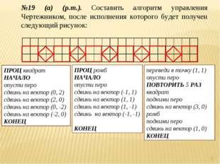 * №19 (а) (р.т.). Составить алгоритм управления Чертежником, после исполнения