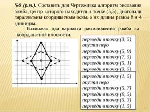 * №9 (р.т.). Составить для Чертежника алгоритм рисования ромба, центр которог