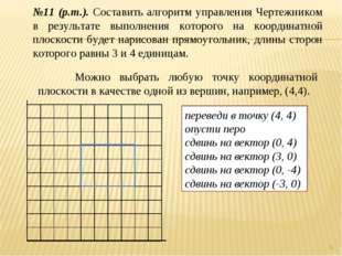 * №11 (р.т.). Составить алгоритм управления Чертежником в результате выполнен