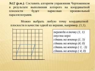 * №12 (р.т.). Составить алгоритм управления Чертежником в результате выполнен