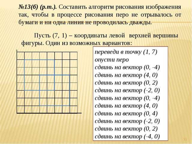 * №13(б) (р.т.). Составить алгоритм рисования изображения так, чтобы в процес...
