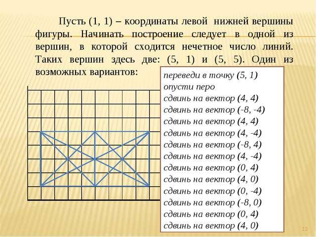 * Пусть (1, 1) – координаты левой нижней вершины фигуры. Начинать построение...