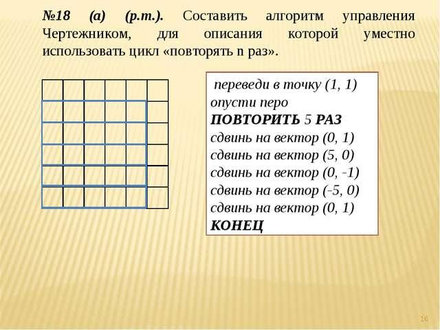* №18 (а) (р.т.). Составить алгоритм управления Чертежником, для описания кот...