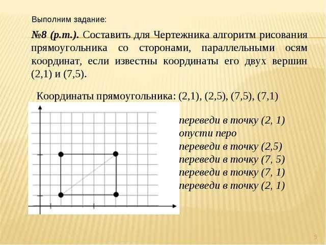 * №8 (р.т.). Составить для Чертежника алгоритм рисования прямоугольника со ст...