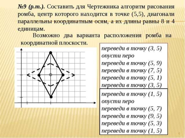 * №9 (р.т.). Составить для Чертежника алгоритм рисования ромба, центр которог...