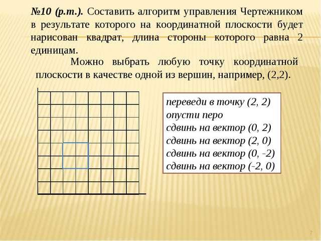* №10 (р.т.). Составить алгоритм управления Чертежником в результате которого...