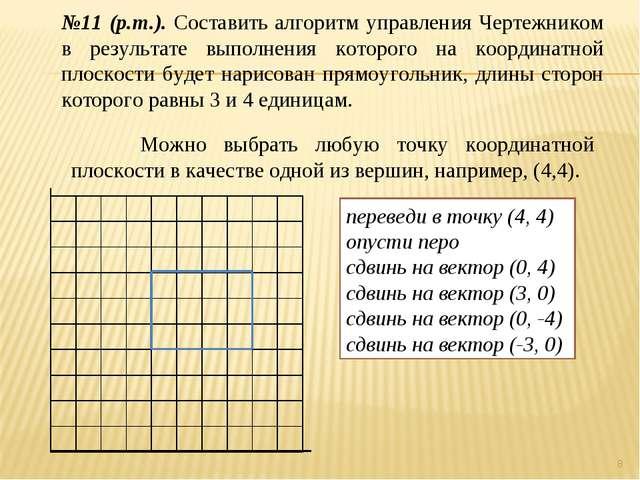 * №11 (р.т.). Составить алгоритм управления Чертежником в результате выполнен...