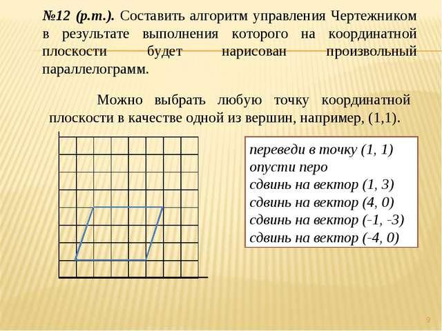* №12 (р.т.). Составить алгоритм управления Чертежником в результате выполнен...