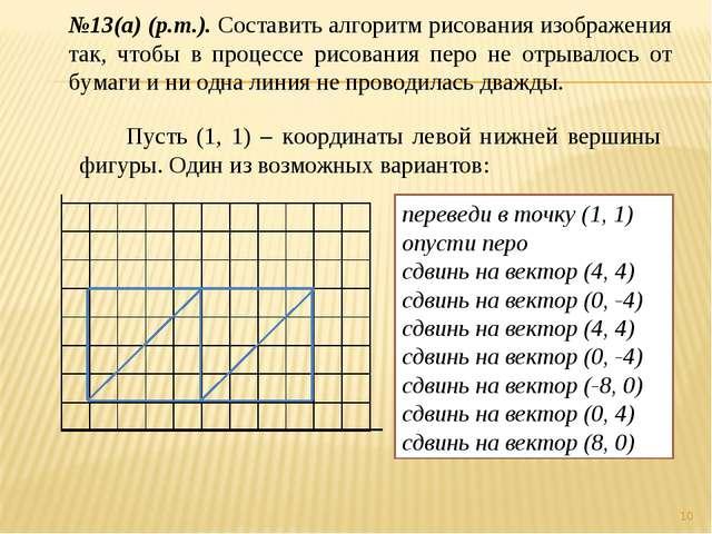 * №13(а) (р.т.). Составить алгоритм рисования изображения так, чтобы в процес...