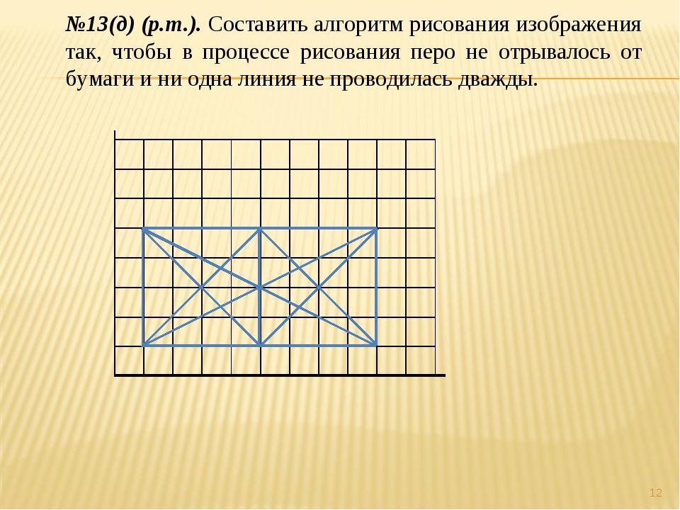 * №13(д) (р.т.). Составить алгоритм рисования изображения так, чтобы в процес...