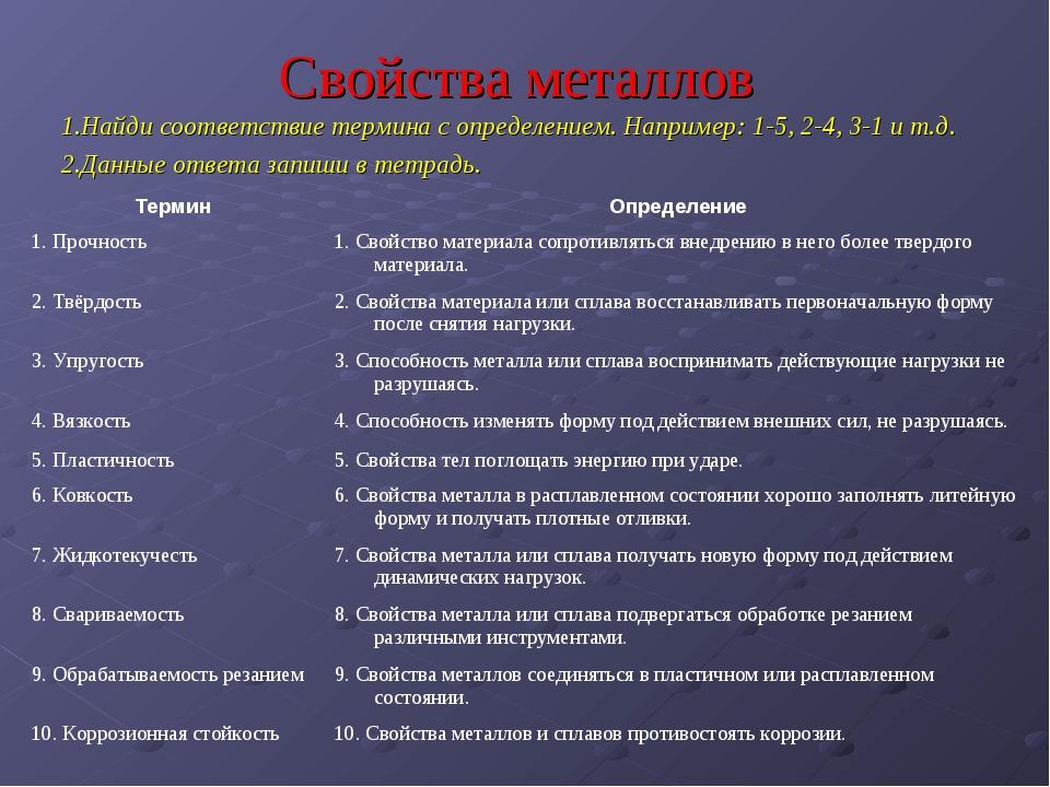Свойства металлов 1.Найди соответствие термина с определением. Например: 1-5,...