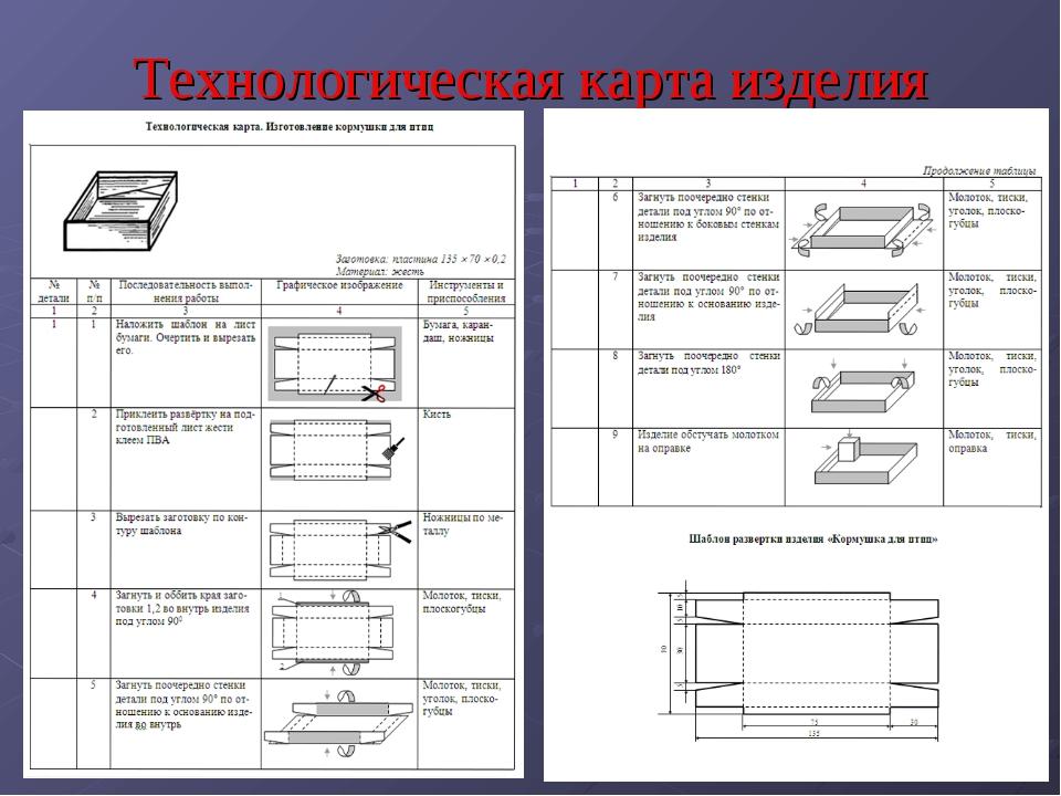 Технологическая карта изделия