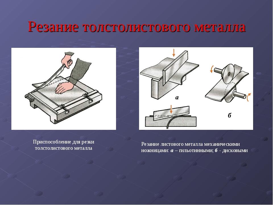 Резание толстолистового металла Приспособление для резки толстолистового мета...