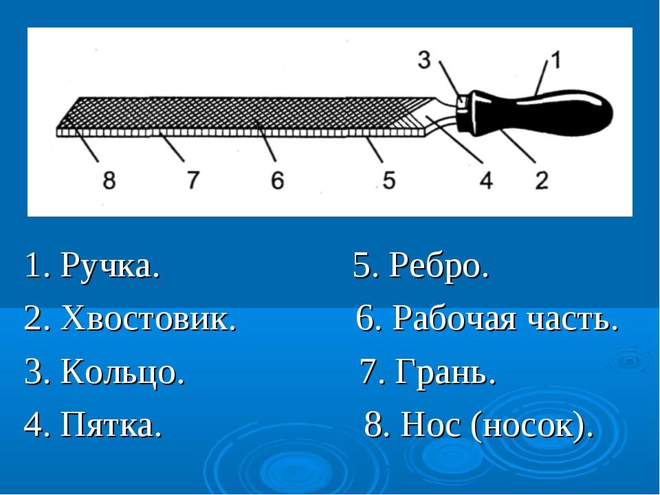 1. Ручка. 5. Ребро. 2. Хвостовик. 6. Рабочая часть. 3. Кольцо. 7. Грань. 4. П...