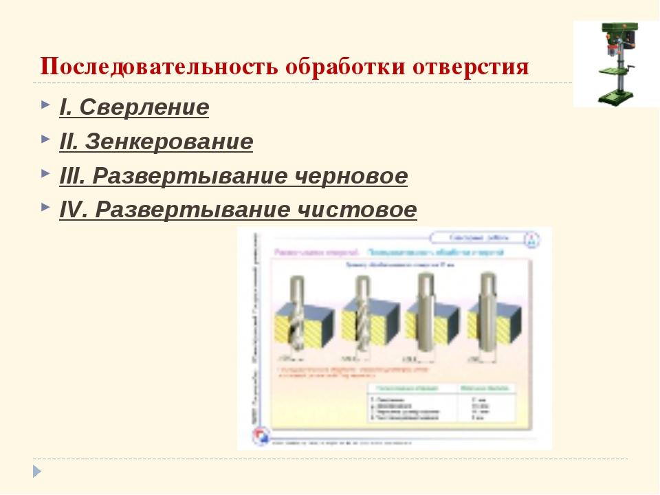 Последовательность обработки отверстия I. Сверление II. Зенкерование III. Раз...