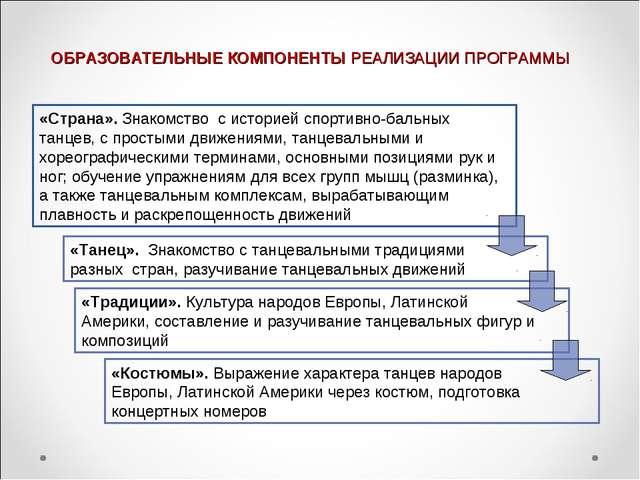 ОБРАЗОВАТЕЛЬНЫЕ КОМПОНЕНТЫ РЕАЛИЗАЦИИ ПРОГРАММЫ «Страна». Знакомство с ис...