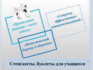 «Правильное общение – залог успеха» «Фонетический барьер в общении» «Секреты