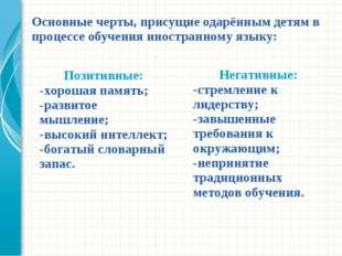 Основные черты, присущие одарённым детям в процессе обучения иностранному язы