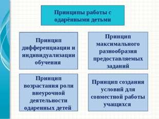 Принципы работы с одарёнными детьми Принцип дифференциации и индивидуализации