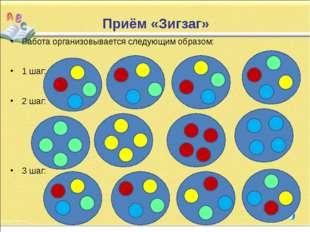 Приём «Зигзаг» Работа организовывается следующим образом: 1 шаг: 2 шаг: 3 шаг:
