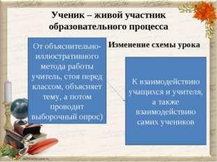 Ученик – живой участник образовательного процесса Изменение схемы урока От об