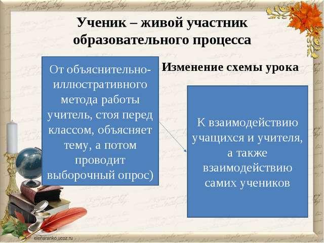 Ученик – живой участник образовательного процесса Изменение схемы урока От об...