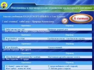 Анализ учебников КАЗАХСКОГО ЯЗЫКА с 1 по 11 класс Қазақстанның көлдері – Озер