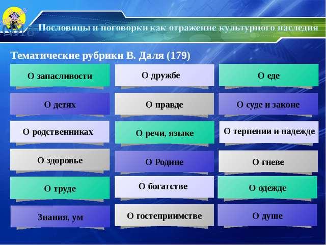 Тематические рубрики В. Даля (179) НОУ сш №18 О запасливости О детях О здоро...
