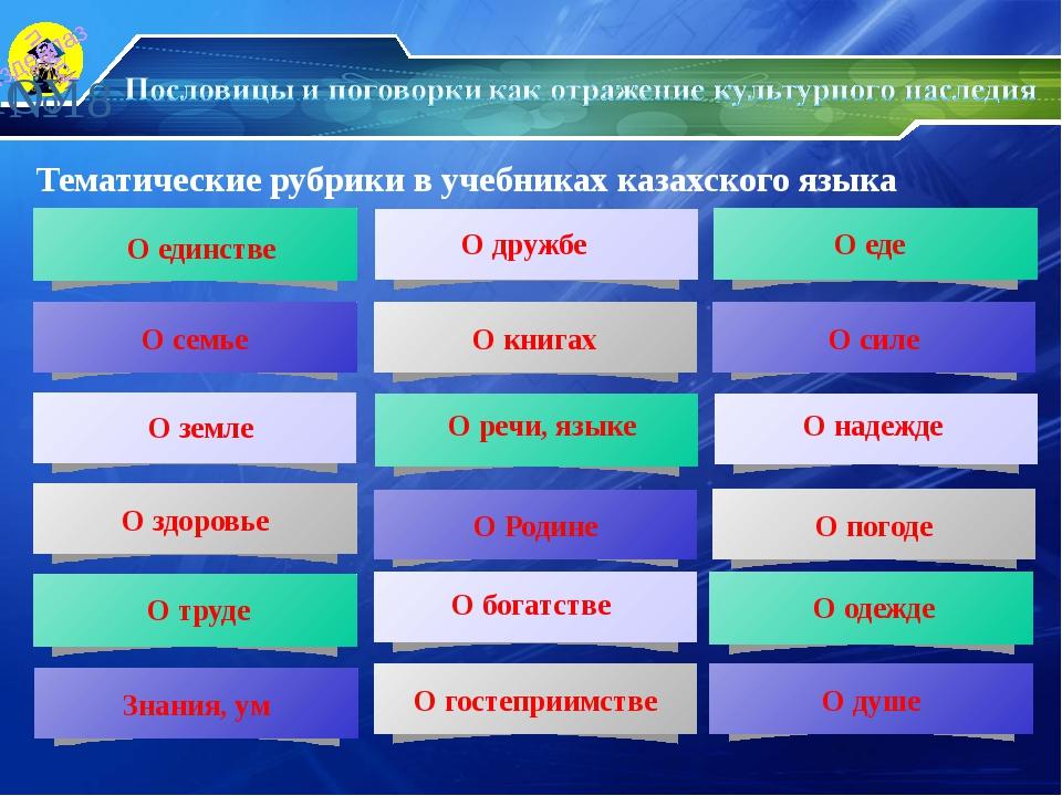 Тематические рубрики в учебниках казахского языка О единстве О еде О речи, я...