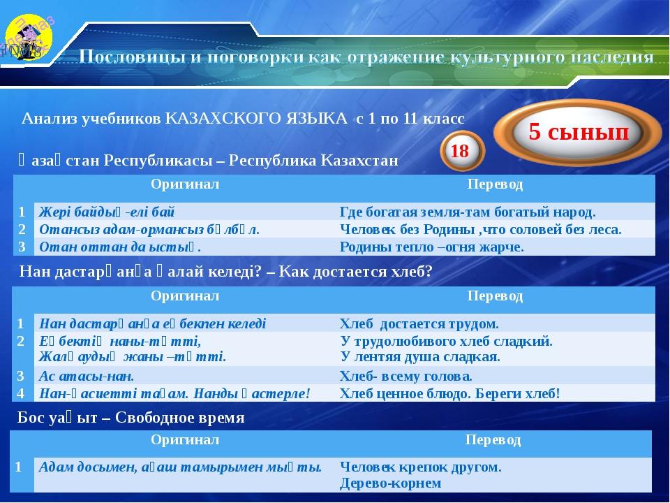 Анализ учебников КАЗАХСКОГО ЯЗЫКА с 1 по 11 класс Қазақстан Республикасы – Ре...