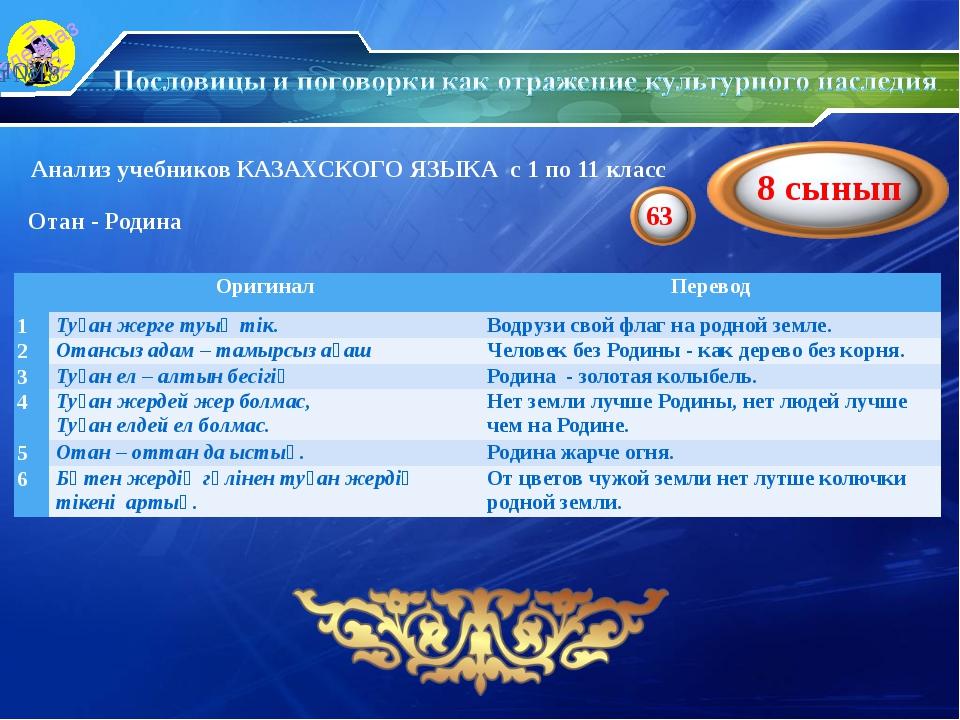 Анализ учебников КАЗАХСКОГО ЯЗЫКА с 1 по 11 класс Отан - Родина НОУ сш №18 8...