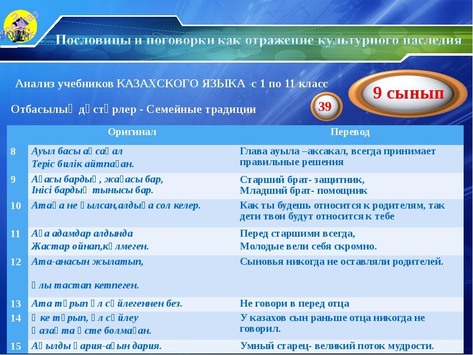 Анализ учебников КАЗАХСКОГО ЯЗЫКА с 1 по 11 класс Отбасылық дәстүрлер - Семей...