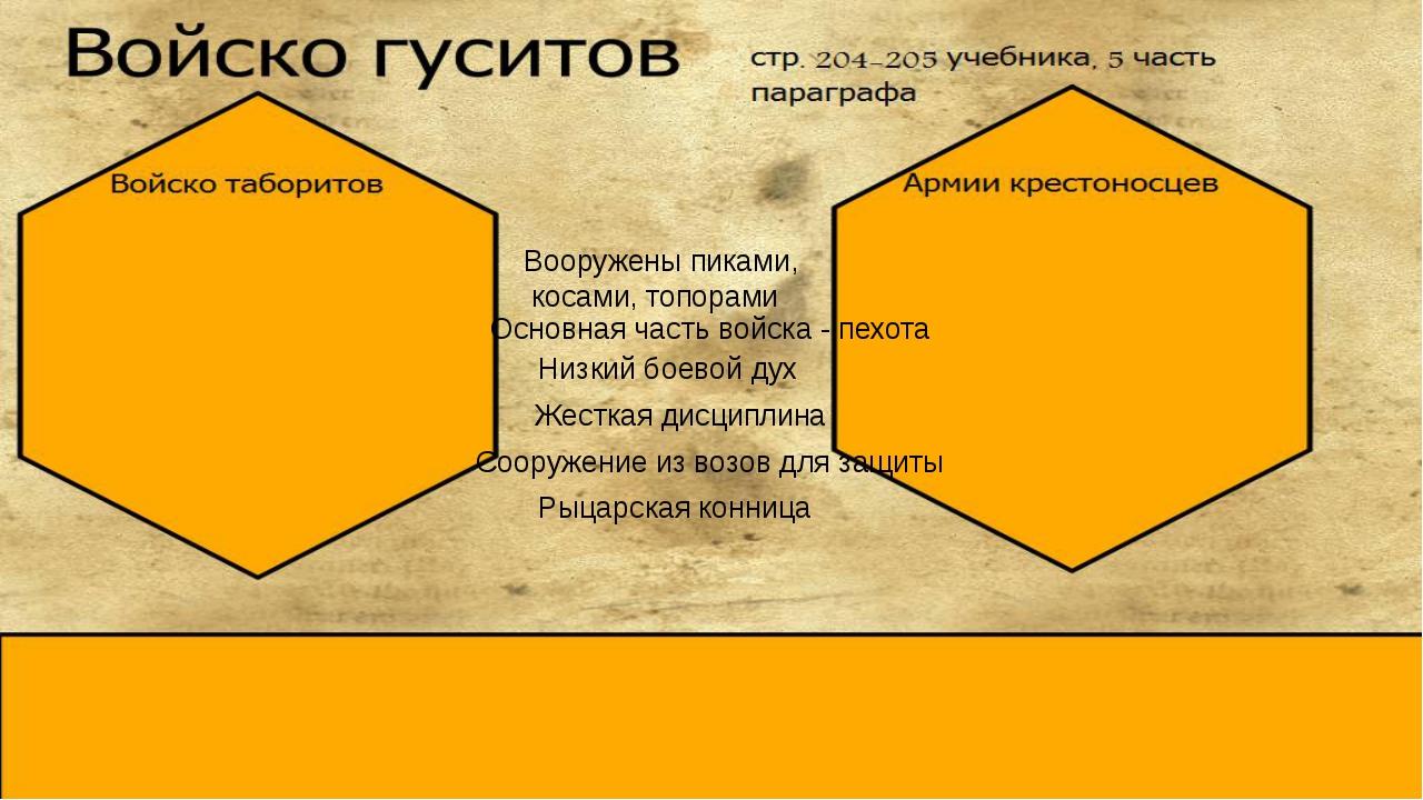 Жесткая дисциплина Низкий боевой дух Основная часть войска - пехота Сооружен...