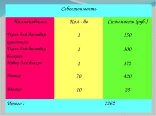 Себестоимость Наименование Кол - во Стоимость (руб.) Ткань для вышивки крест