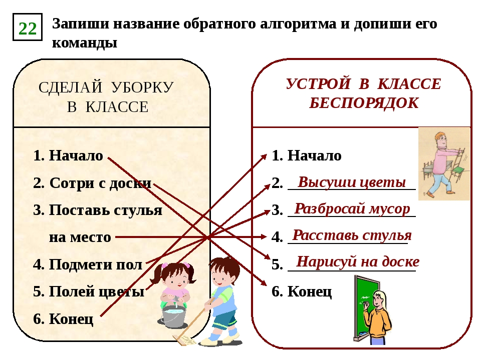 22 Запиши название обратного алгоритма и допиши его команды СДЕЛАЙ УБОРКУ В К...