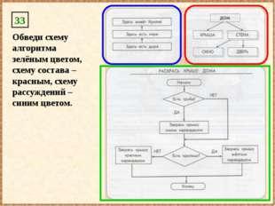 33 Обведи схему алгоритма зелёным цветом, схему состава – красным, схему расс