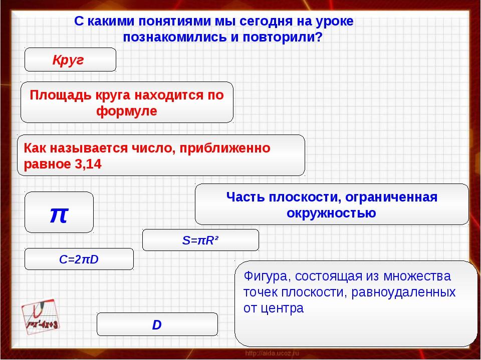 Круг S=πR² С=2πD π Часть плоскости, ограниченная окружностью Площадь круга на...