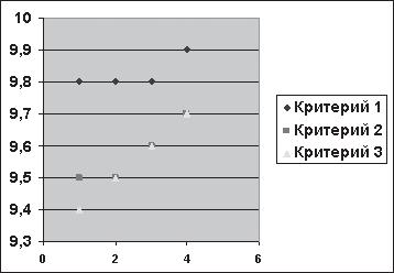 http://www.razlib.ru/kompyutery_i_internet/referat_kursovaja_diplom_na_kompyutere/i_065.png