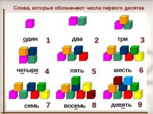 Слова, которые обозначают числа первого десятка 1 один 2 два 3 три 4 четыре